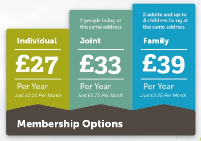 Montgomeryshire Wildlife Trust membership prices overview